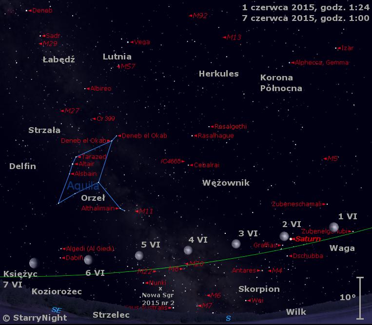 Położenie Księżyca, Saturna i Nowej w Strzelcu 2015 nr 2 w pierwszym tygodniu czerwca 2015 r.