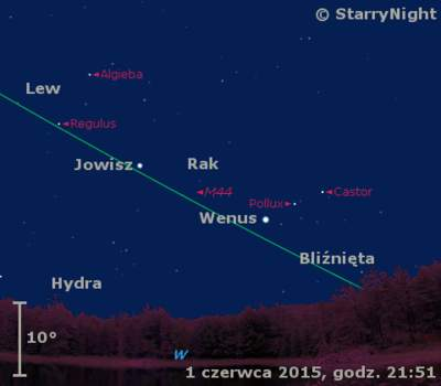 Położenie Wenus iJowisza wpierwszym tygodniu czerwca 2015 r.