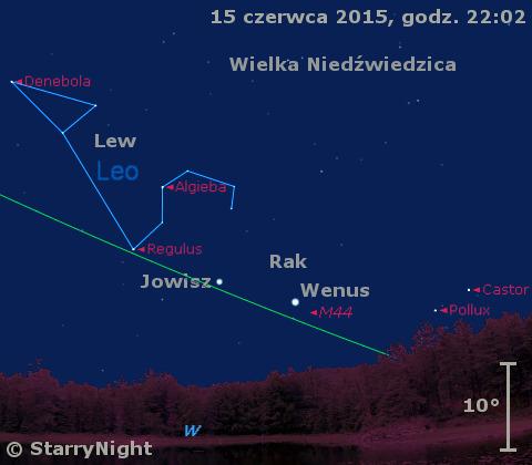 Położenie Wenus i Jowisza w trzecim tygodniu czerwca 2015 r.