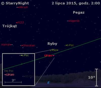 Położenie Urana na przełomie czerwca i lipca 2015 r,
