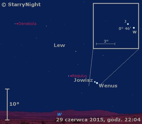 Położenie Wenus i Jowisza na przełomie czerwca i lipca 2015 r.