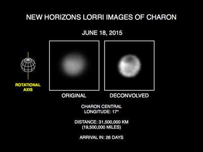Zdjęcie Charona wykonane przez sondę New Horizons