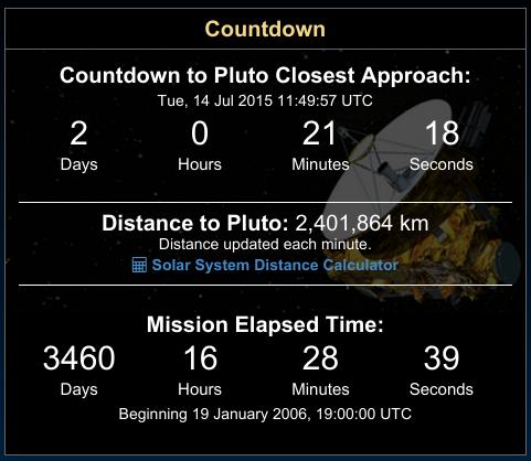 Odliczanie New Horizons: zostały 2 dni