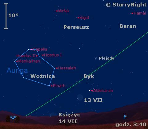 Położenie Księżyca w końcu drugiego tygodnia lipca 2015 r.