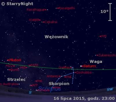 Położenie Saturna wPlutona wtrzecim tygodniu lipca 2015 r.
