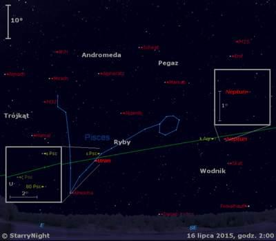 Położenie Urana iNeptuna wtrzecim tygodniu lipca 2015 r.