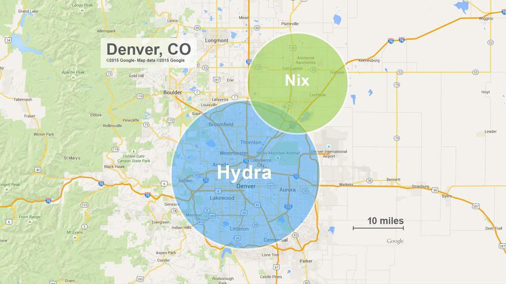 Nix i Hydra na mapie Denver