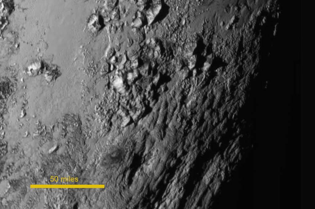 Powierzchnia Plutona, skala
