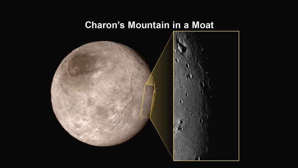 Charon, powiększenie fragmentu powierzchni