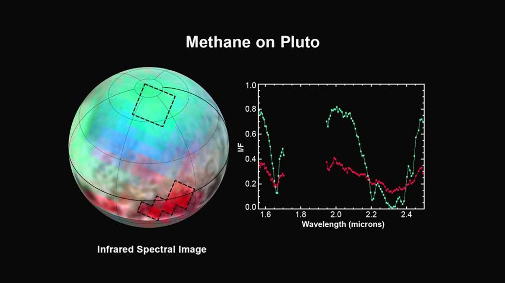Hydrat metanu na Plutonie