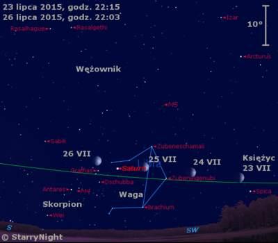 Położenie Księżyca i Saturna w czwartym tygodniu lipca 2015 r.