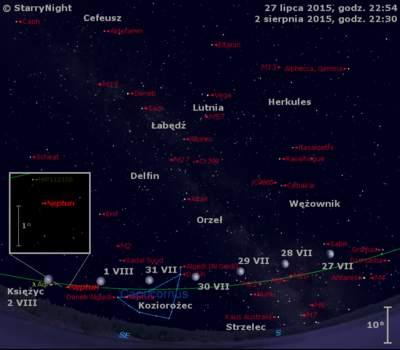 Położenie Księżyca i Neptuna na przełomie lipca i sierpnia 2015 r.