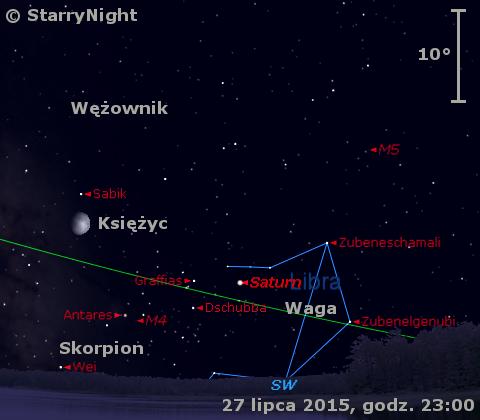 Położenie Saturna na przełomie lipca i sierpnia 2015 r.