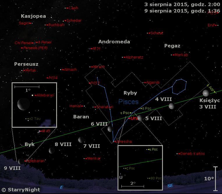 Położenie Księżyca i Urana w pierwszym tygodniu sierpnia 2015 r.