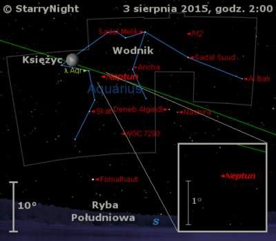 Położenie Neptuna w pierwszym tygodniu sierpnia 2015 r.