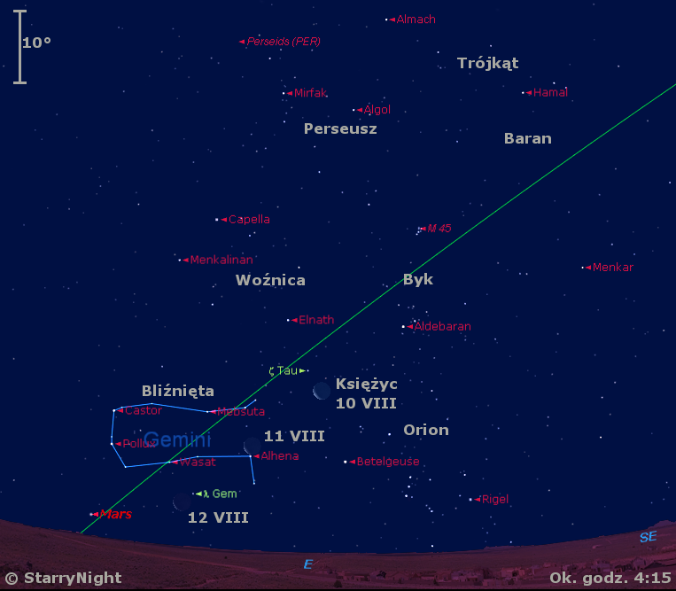 Położenie Księżyca i Marsa w drugim tygodniu sierpnia 2015 r.