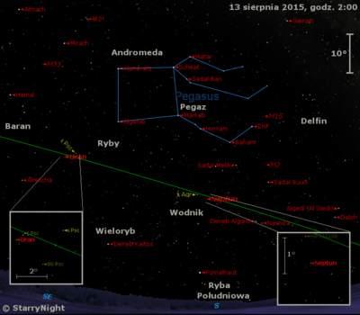 Położenie Urana iNeptuna wdrugim tygodniu sierpnia 2015 r.