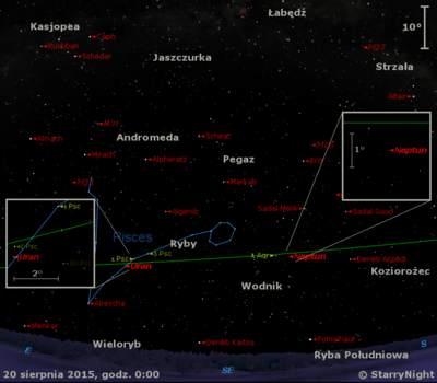 Położenie Urana iNeptuna wtrzecim tygodniu sierpnia 2015 r.