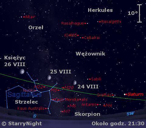 Położenie Księżyca i Saturna w ostatnim tygodniu sierpnia 2015 r.