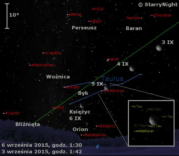 Położenie Księżyca w końcu pierwszego tygodnia września 2015 r