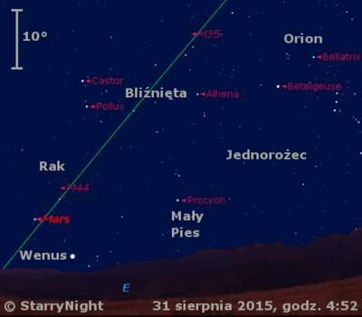 Położenie Marsa i Wenus w pierwszym tygodniu września 2015 r.