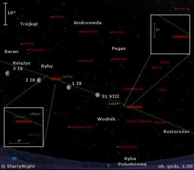Położenie Księżyca, Urana i Neptuna w pierwszym tygodniu września 2015 r.