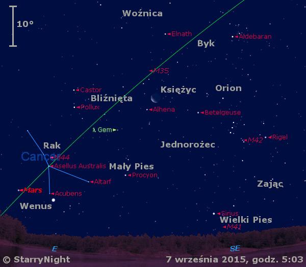 Położenie Księżyca, Wenus i Marsa w drugim tygodniu września 2015 r.