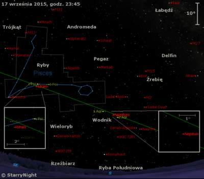 Położenie Urana i Neptuna w trzecim tygodniu września 2015 r.