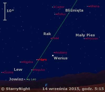 Położenie Wenus, Marsa i Jowisza w trzecim tygodniu września 2015 r.