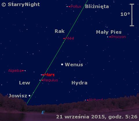 Położenie Wenus, Marsa i Jowisza w czwartym tygodniu września 2015 r.