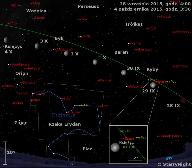 Położenie Księżyca i Urana na przełomie września i października 2015 r.