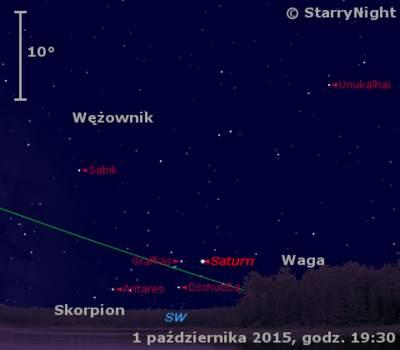 Położenie Saturna na przełomie września i października 2015 r.