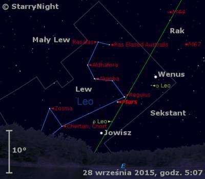 Położenie Wenus, Marsa i Jowisza na przełomie września i października 2015 r.