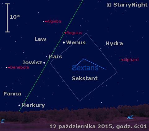 Położenie Wenus, Marsa, Jowisza i Merkurego na początku drugiej dekady października 2015 r.
