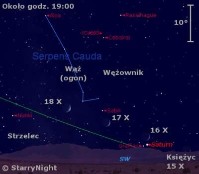Położenie Księżyca iSaturna napoczątku drugiej dekady października 2015 r.