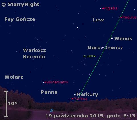 Położenie Wenus, Marsa, Jowisza i Merkurego na początku trzeciej dekady października 2015 r.