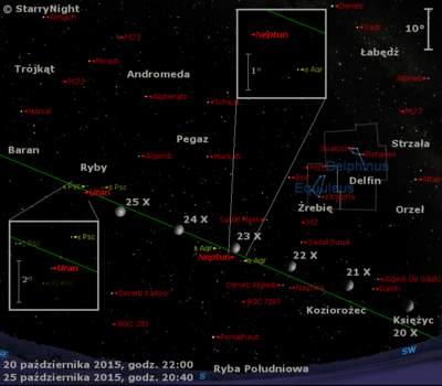 Położenie Księżyca oraz planet Uran i Neptun na początku trzeciej dekady października 2015 r.