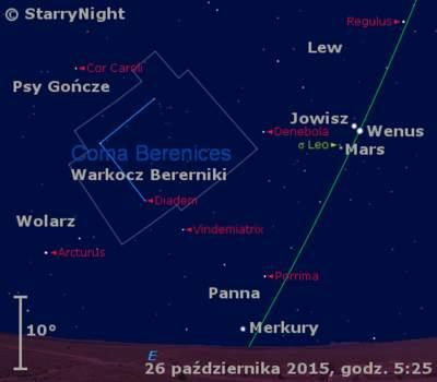 Położenie Wenus, Marsa, Jowisza i Merkurego w ostatnim tygodniu października 2015 r.