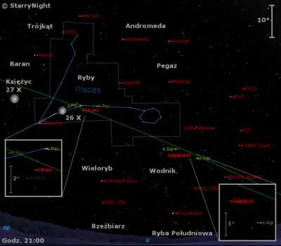 Położenie Księżyca, Urana i Neptuna w ostatnim tygodniu października 2015 r.