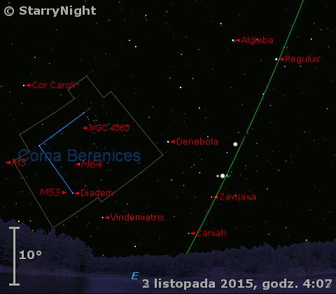 Położenie Księżyca i planet Wenus, Jowisz i Mars w pierwszym tygodniu listopada 2015 r.