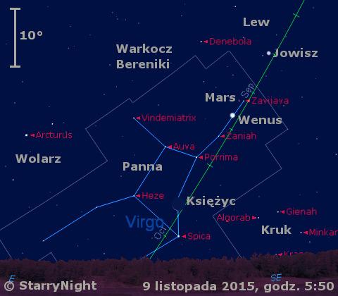 Położenie planet Wenus, Mars i Jowisz oraz Księżyca w drugim tygodniu listopada 2015 r.