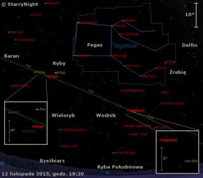 Położenie Urana i Neptuna w drugim tygodniu listopada 2015 r.