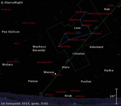 Położenie planet Wenus, Mars iJowisz orazradiantu Leonidów wtrzecim tygodniu listopada 2015 r.