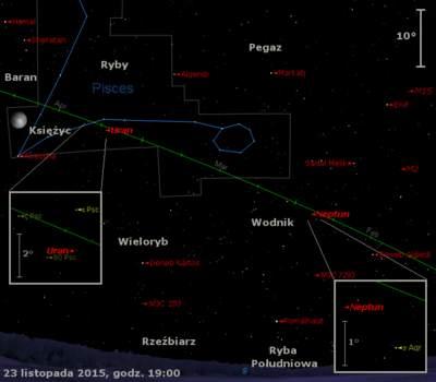 Położenie Urana, Neptuna orazKsiężyca wczwartym tygodniu listopada 2015 r.