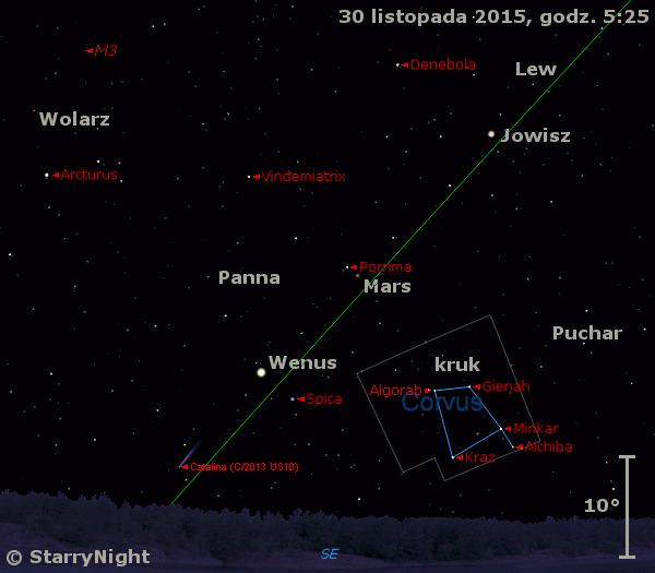 Położenie planet Jowisz, Mars i Wenus oraz Księżyca i komety C/2013 US 10 (Catalina) w pierwszym tygodniu grudnia 2015 r.