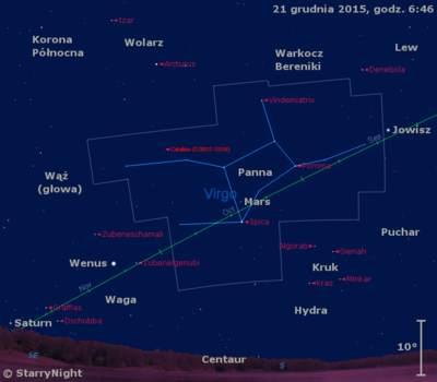 Położenie planet Jowisz, Mars, Wenus iSaturn orazkomety C/2013 US 10 (Catalina) wczwartym tygodniu grudnia 2015 r.