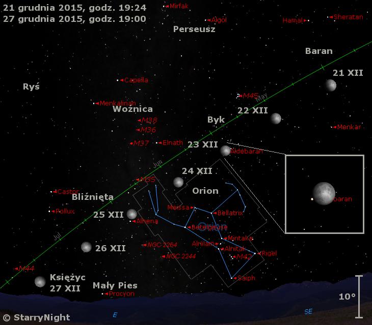 Położenie Księżyca w czwartym tygodniu grudnia 2015 r.