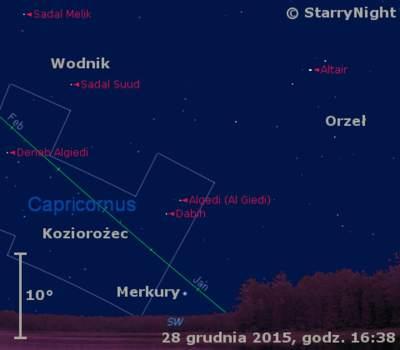 Położenie Merkurego na przełomie 2015 i 2016 roku