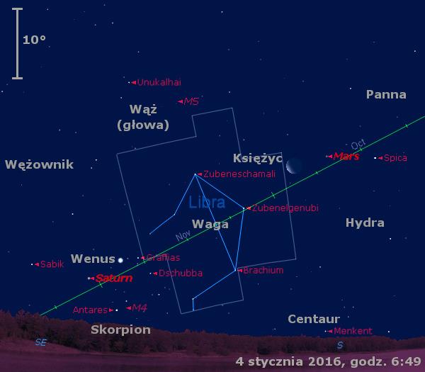 Położenie Księżyca oraz planet Mars, Wenus i Saturn w końcu pierwszej dekady stycznia 2016 r.