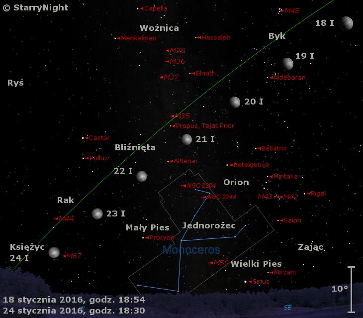 Położenie Księżyca w trzecim tygodniu stycznia 2016 r.